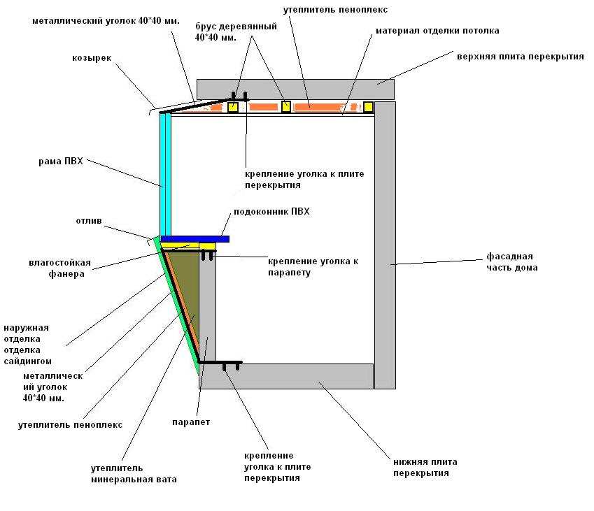 Утепление подоконника пеноплекс балкон с выносом.
